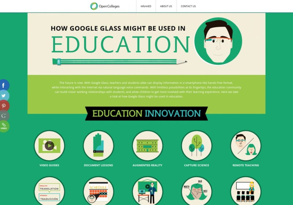 How Google Glass Could be Used in Education - An Infographic